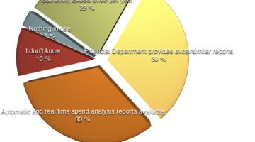 About the hidden spend gold in accounts payable data